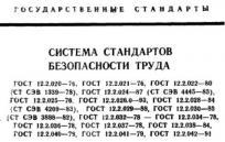 Виды, группы взрывозащиты, температурные классы в нормативном документе ГОСТ 12.2.020