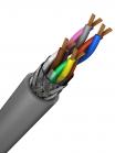Фотография медного гибкого кабеля управления КУПЭВ 4х2х0,5 в общем экране для передачи данных в электронике и весах