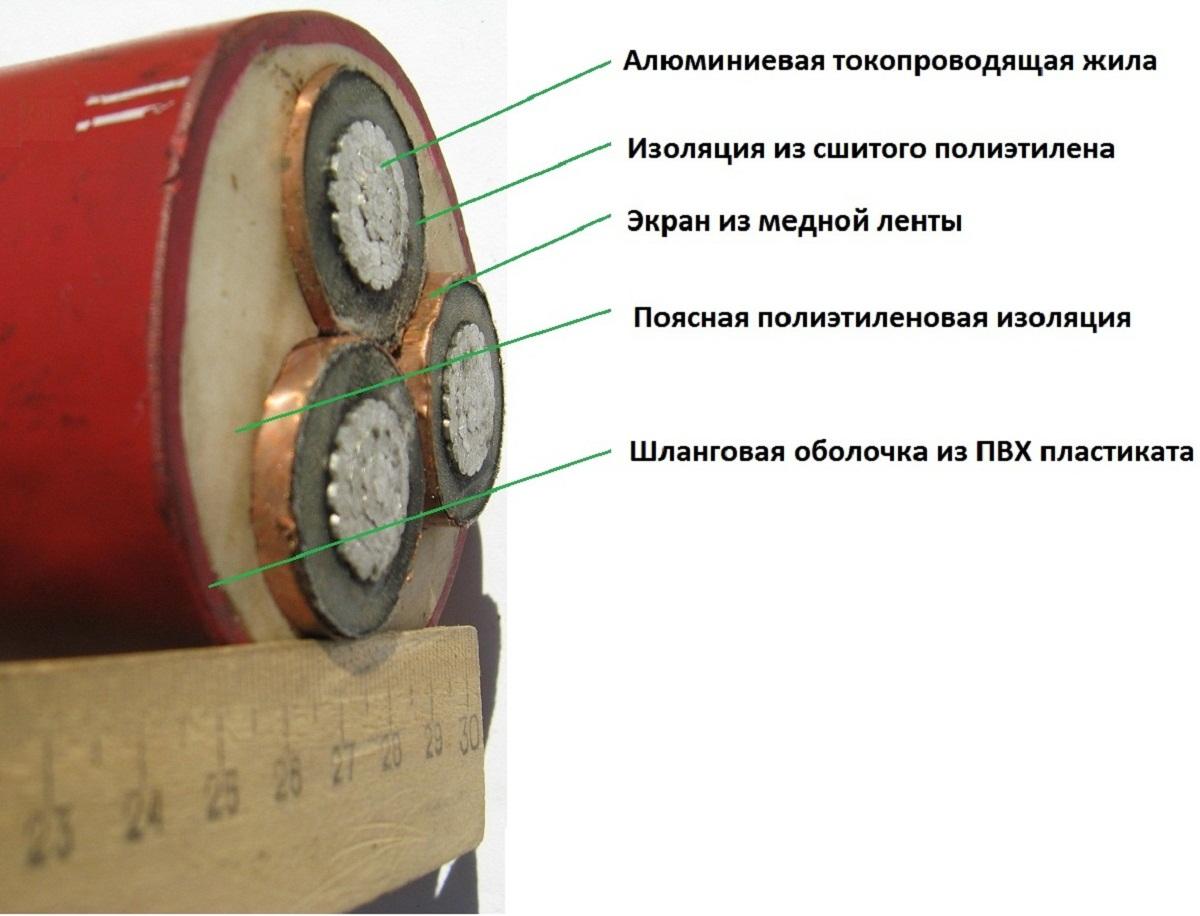 Кабель 110 кв из сшитого полиэтилена характеристики